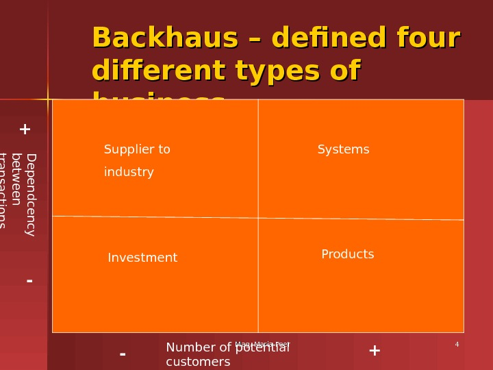 Mag. Maria Peer 44 Backhaus – defined four different types of business Supplier to industry Investment