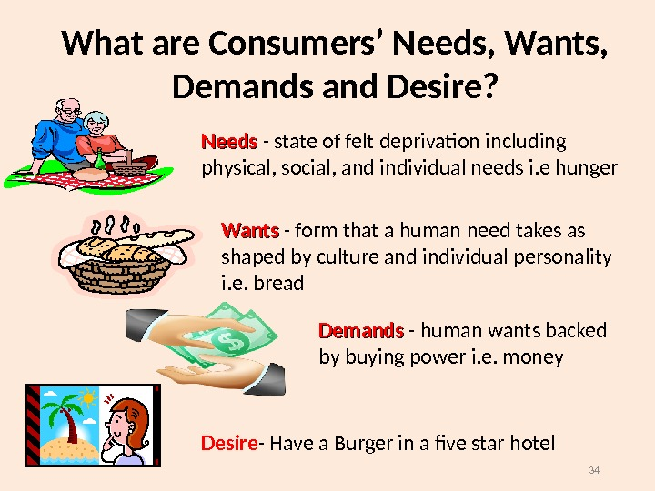 34 What are Consumers' Needs, Wants,  Demands and Desire? Needs  - state of felt