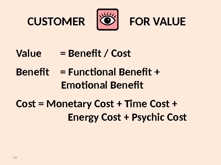 59 Value = Benefit / Cost Benefit = Functional Benefit +