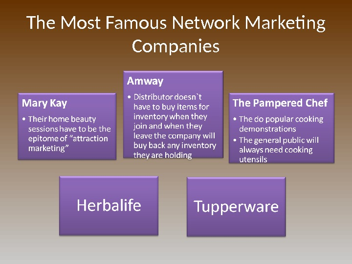 The Most Famous Network Marketing Companies