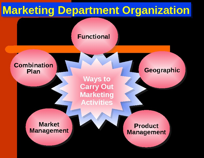 Marketing Department Organization Market Management. Combination Plan Product Management Geographic. Functional Ways to Carry Out Marketing