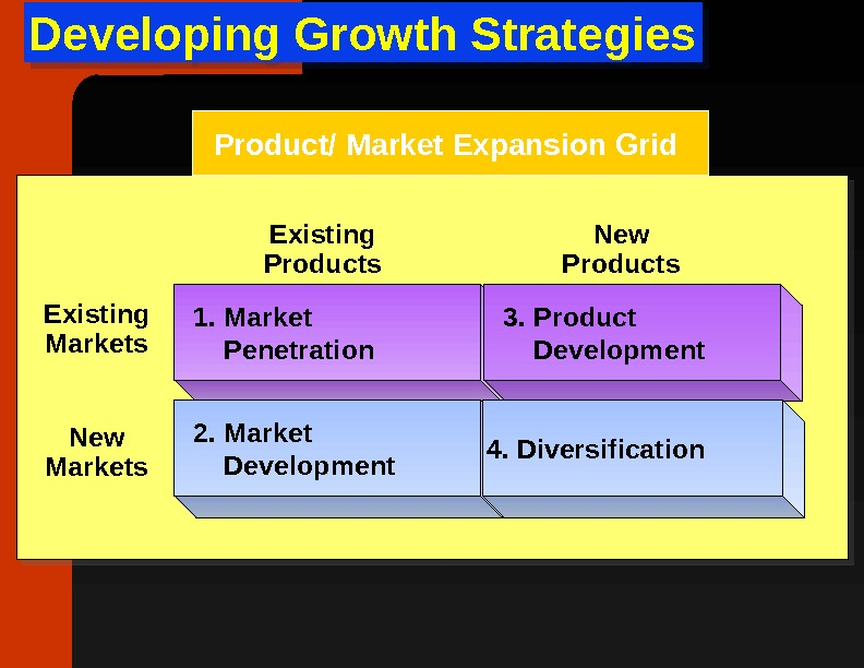 Developing Growth Strategies 1. Market  Penetration  2. Market  Development  3. Product