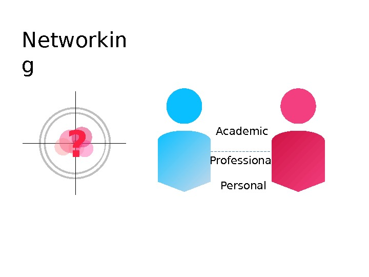 Networkin g Professional Academic Personal?