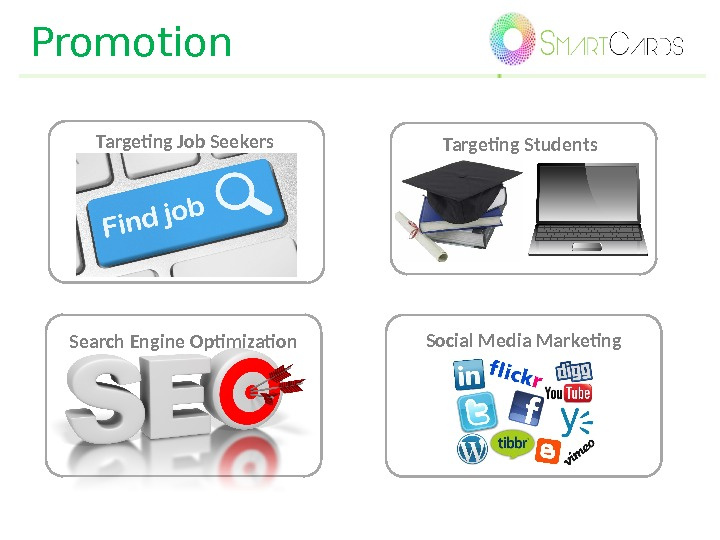 Targeting Job Seekers Targeting Students. Promotion Search Engine Optimization Social Media Marketing