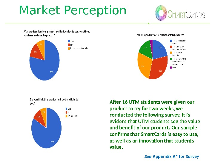 Market Perception After 16 UTM students were given our product to try for two weeks, we