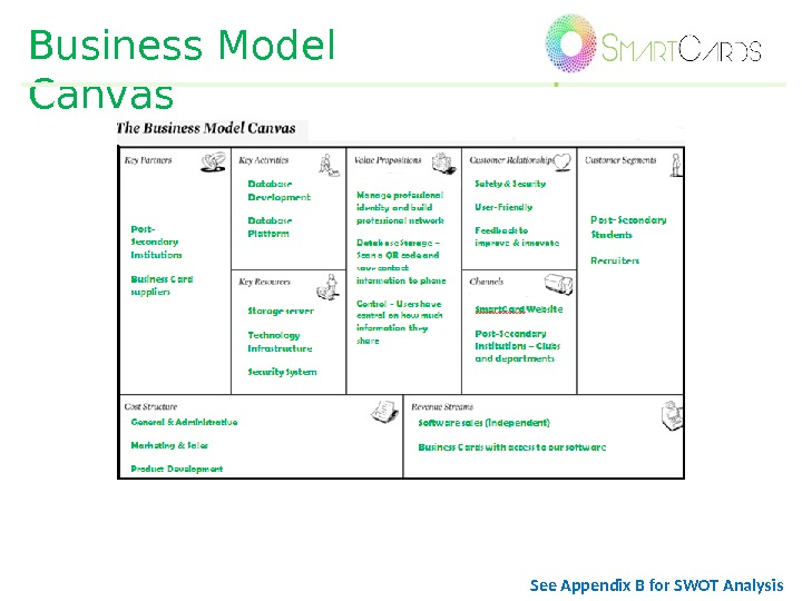 Business Model Canvas See Appendix B for SWOT Analysis