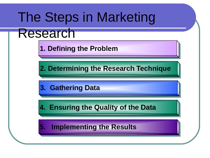The Steps in Marketing Research 1. Defining the Problem 2. Determining the Research Technique 3.