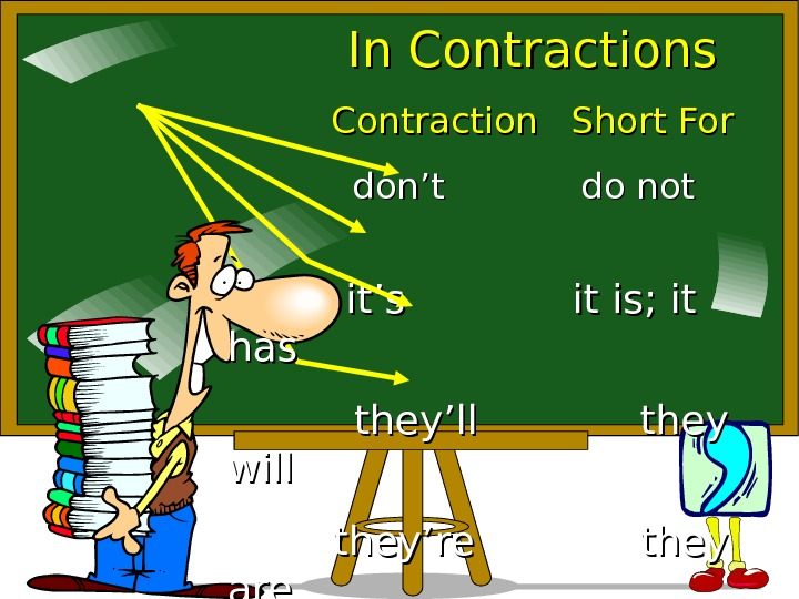 In Contractions Contraction Short For   don't  do not