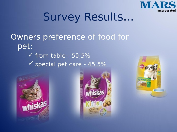 Survey Results… Owners preference of food for pet: from table - 50, 5  special pet