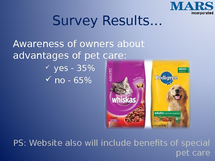 Survey Results… Awareness of owners about advantages of pet care: yes - 35  no -