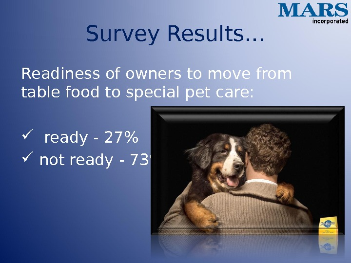 Survey Results… Readiness of owners to move from table food to special pet care: ready -