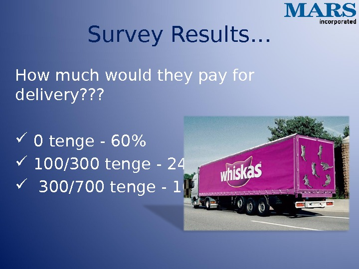 Survey Results… How much would they pay for delivery? ? ? 0 tenge - 60