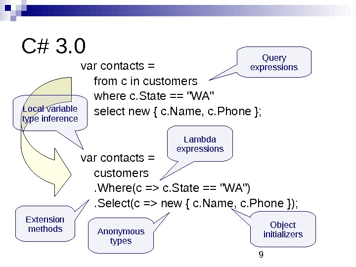 9 C# 3. 0 var contacts = from c in customers where c. State ==