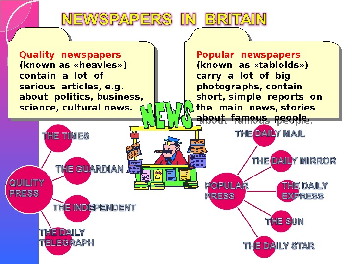 Popular newspapers (known as  « tabloids » )  carry a lot of big