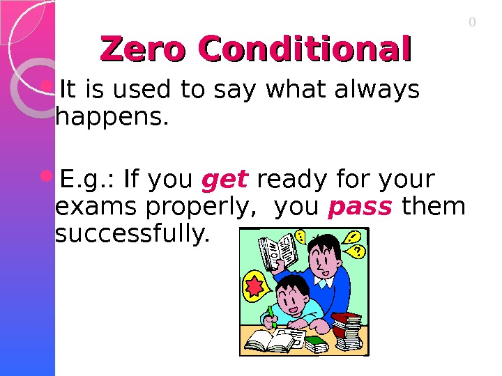 Zero Conditional It is used to say what always happens.  E. g. : If you