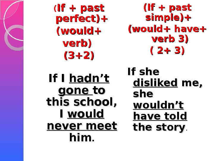 ( If + past perfect)+ (would+ verb) (3+2) If I hadn't gone to to this school,