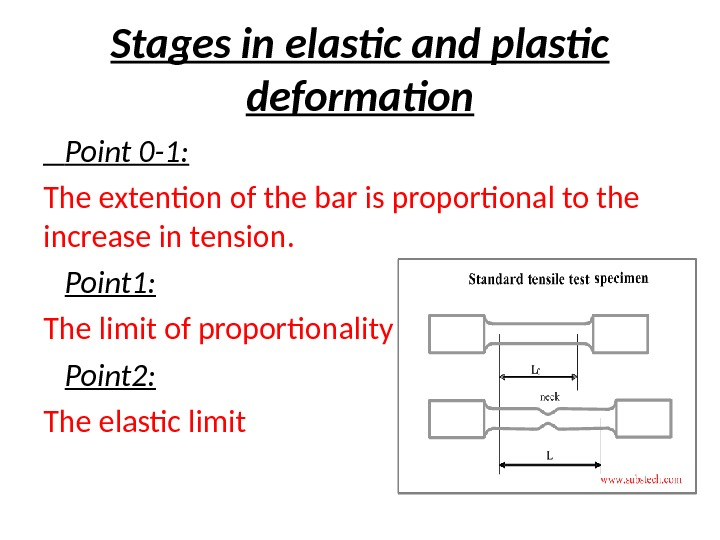 Stages in elastic and plastic deformation Point 0 -1: The extention of the bar is proportional