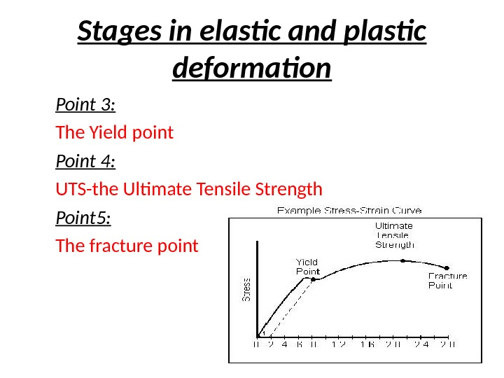 Stages in elastic and plastic deformation Point 3: The Yield point Point 4: UTS-the Ultimate Tensile