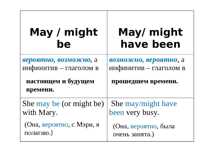 May / might be May/ might have been вероятно, возможно,  а инфинитив – глаголом в