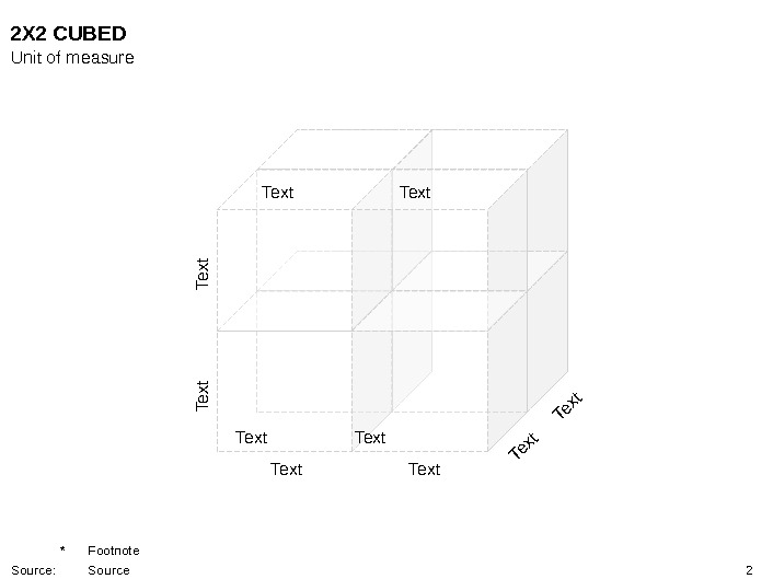 2 Text Text 2 X 2 CUBED Unit of measure * Footnote Source: Source
