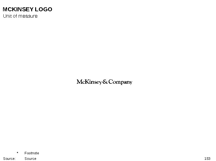 153 MCKINSEY LOGO Unit of measure * Footnote Source: Source