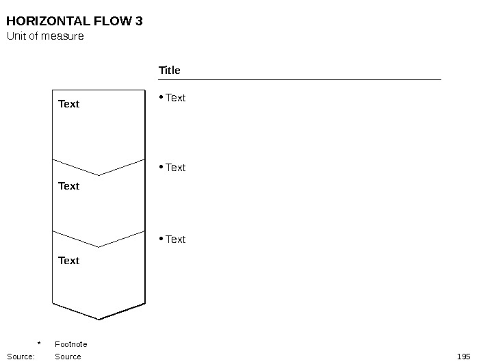 195 HORIZONTAL FLOW 3 Unit of measure * Footnote Source: Source • Text. Title Text