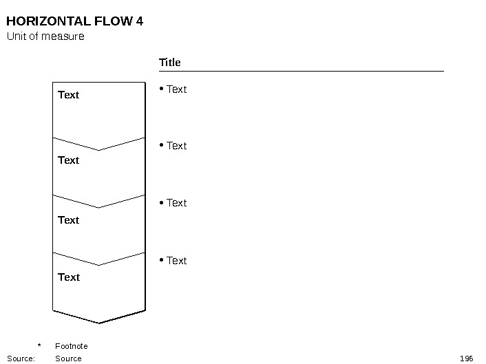 196 HORIZONTAL FLOW 4 Unit of measure * Footnote Source: Source Title • Text Text •
