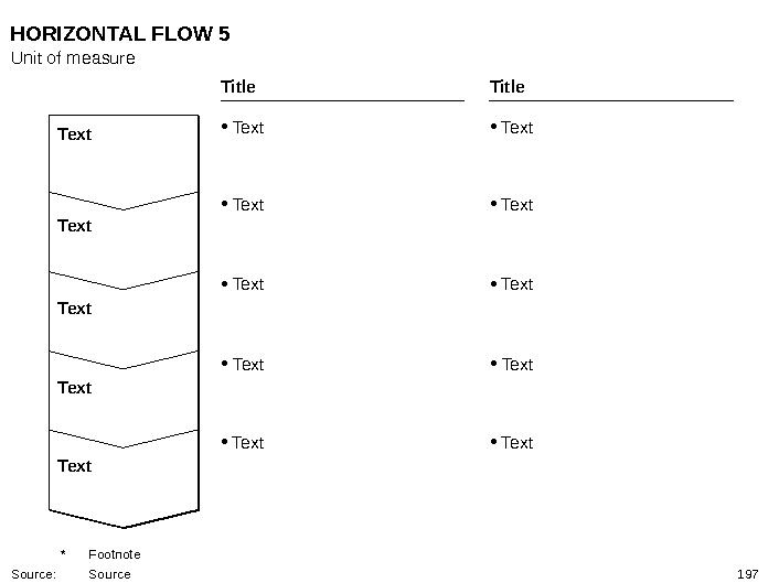 197 HORIZONTAL FLOW 5 Unit of measure * Footnote Source: Source. Text Text Title • Text