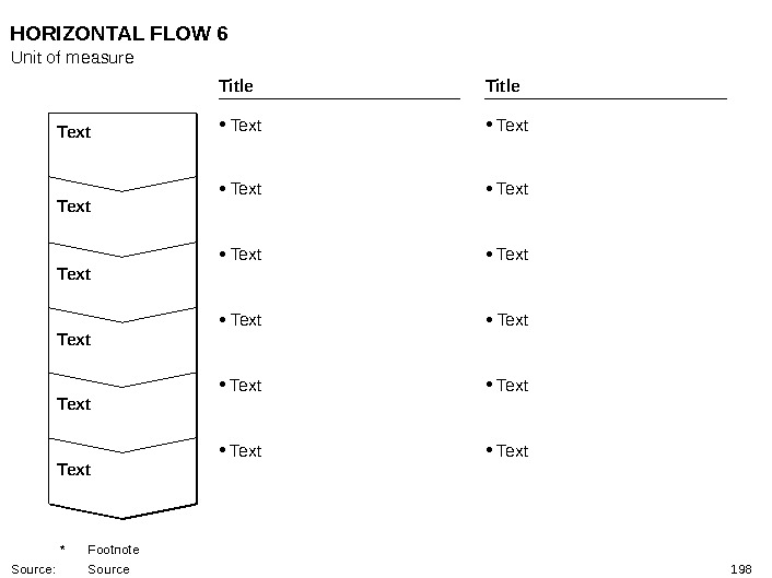 198 HORIZONTAL FLOW 6 Unit of measure * Footnote Source: Source Title Text Text • Text