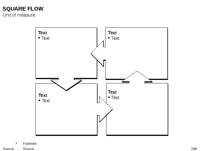 204 SQUARE FLOW Unit of measure * Footnote Source: Source Text • Text