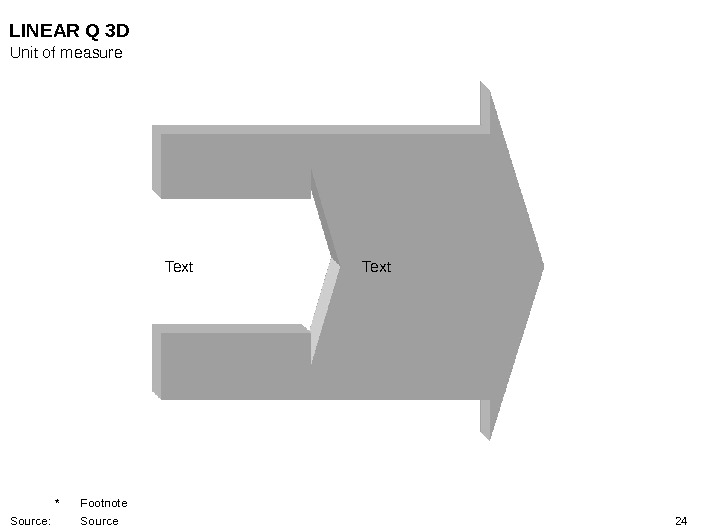 24 LINEAR Q 3 D Text. Unit of measure * Footnote Source: Source