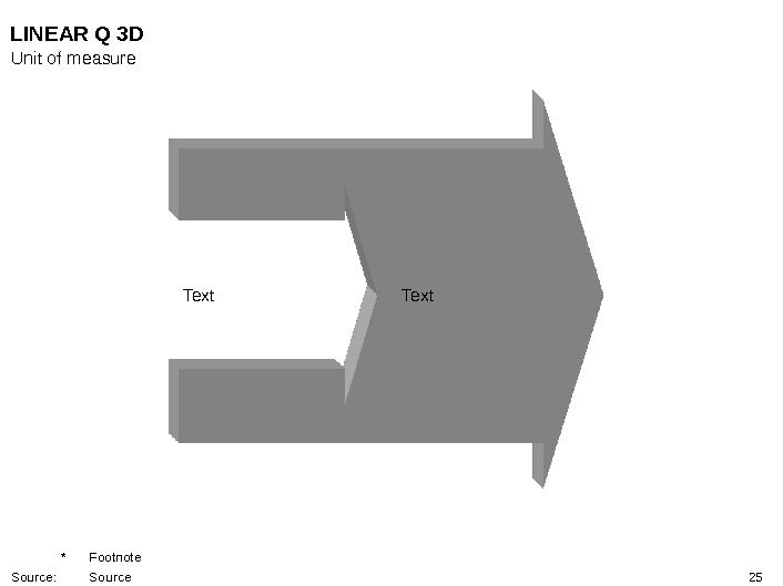 25 Text. LINEAR Q 3 D Unit of measure * Footnote Source: Source