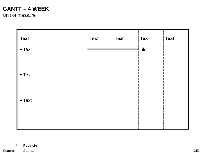 251 GANTT – 4 WEEK Unit of measure * Footnote Source: Source. Text • Text Text
