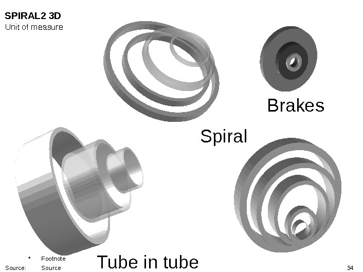34 Spiral Brakes Tube in tube. SPIRAL 2 3 D Unit of measure * Footnote Source: