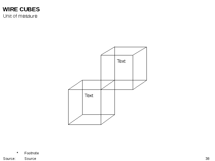 38 Text. WIRE CUBES Unit of measure * Footnote Source: Source