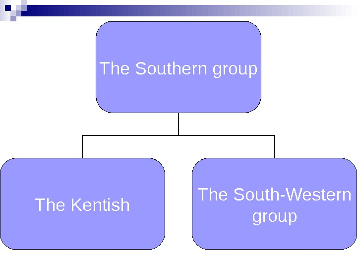 The Southern group The Kentish The South-Western  group