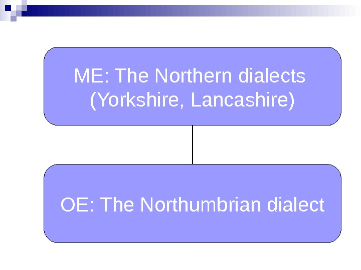 ME: The Northern dialects (Yorkshire, Lancashire) OE: The Northumbrian dialect