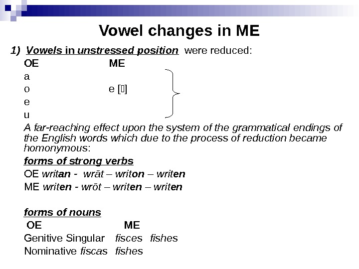 Vowel changes in ME 1)  Vowels in unstressed position  were reduced:  OE
