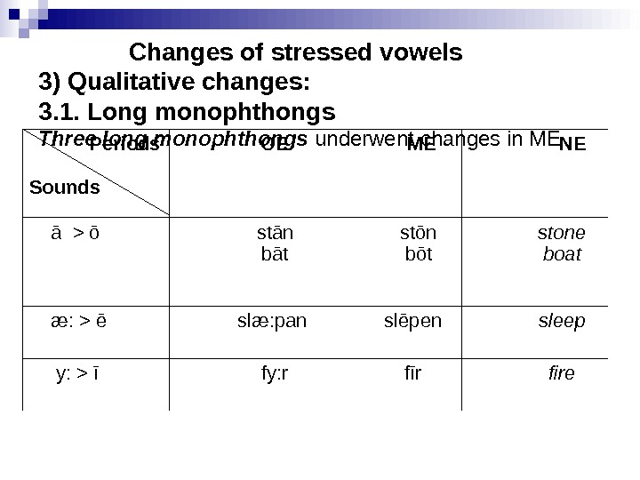 Changes of stressed vowels 3) Qualitative changes:  3. 1. Long monophthongs Three