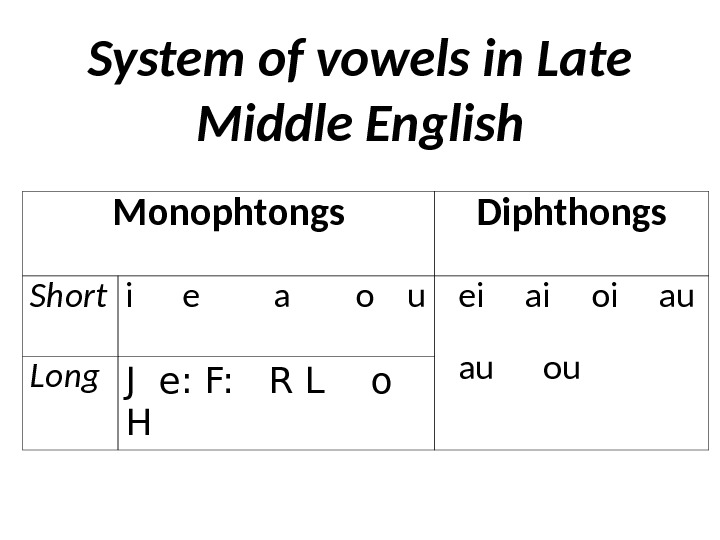 System of vowels in Late Middle English Monophtongs Diphthongs Short i e   a