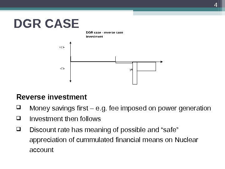 DGR CASE Reverse investment Money savings first – e. g. fee imposed on power generation Investment