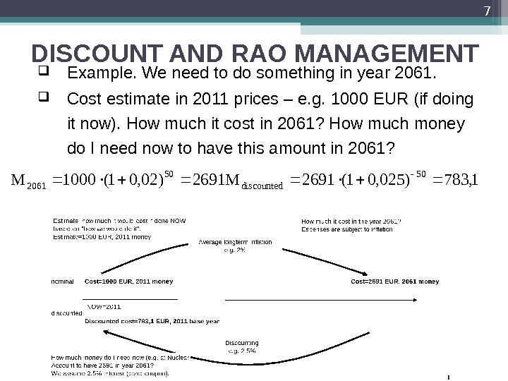 DISCOUNT AND RAO MANAGEMENT Example. We need to do something in year 2061.  Cost estimate