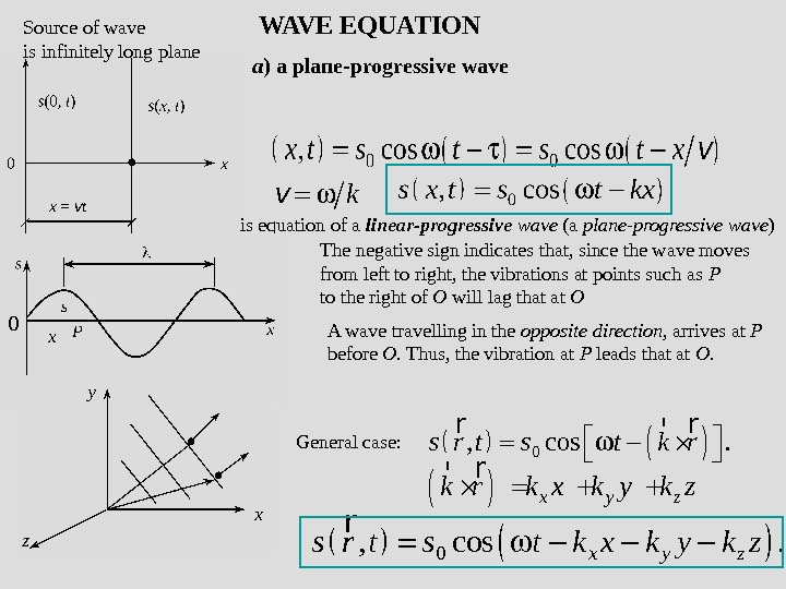 WAVE EQUATION Source of wave is infinitely long plane is equation of a linear-progressive