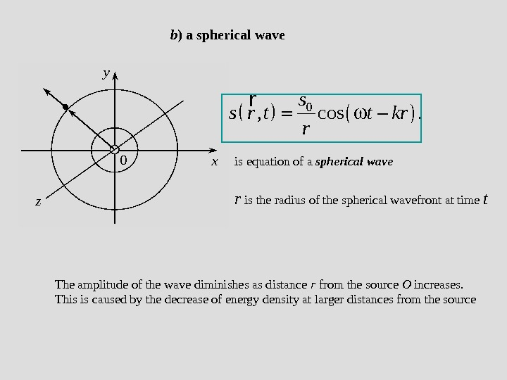 b )  a spherical wave 0 , cos. s s r t t