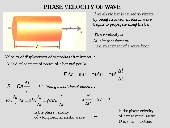 If an elastic bar is caused to vibrate by being strucked, an elastic wave
