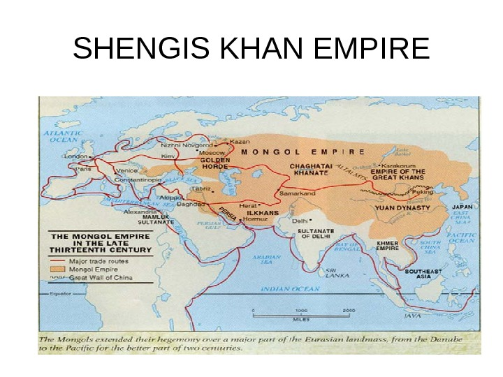 SHENGIS KHAN EMPIRE