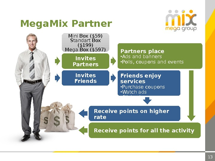 13 Mega. Mix Partner Invites Friends Receive points on higher rate. Mini Box ($59) Standart Box