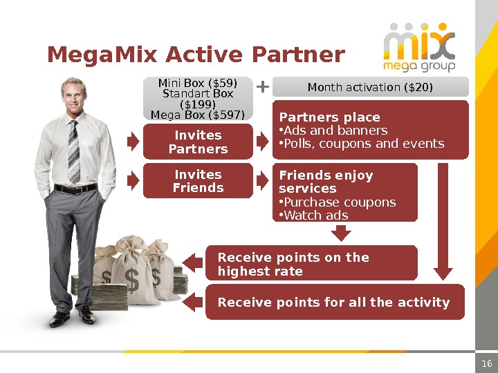 16 Mega. Mix Active Partner Invites Friends Receive points on the highest rate. Mini Box ($59)