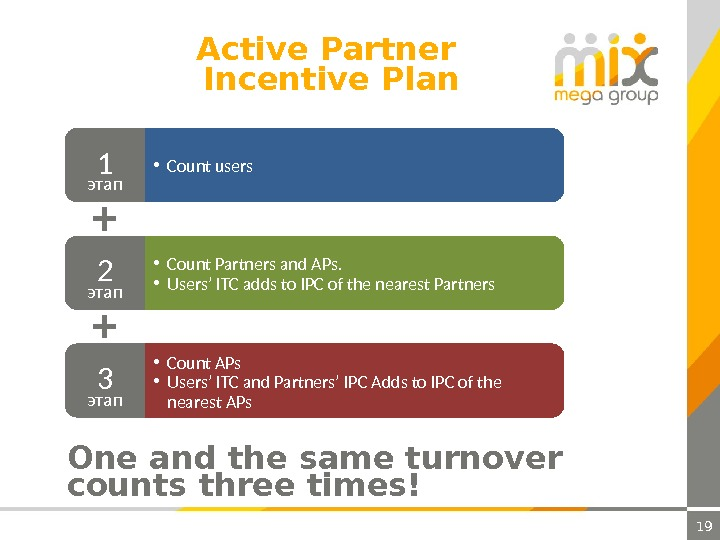 19 Active Partner Incentive Plan One and the same turnover counts three times! • Count users