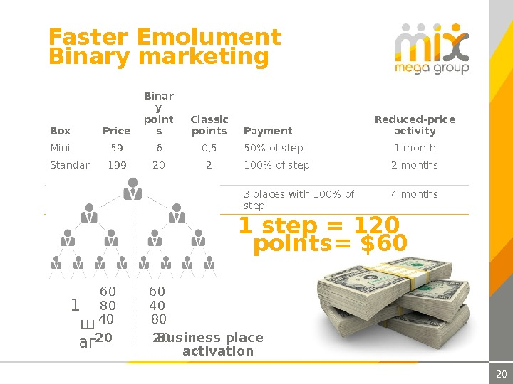 20 Faster Emolument Binary marketing Box Price Binar y point s Classic points Payment Reduced-price activity